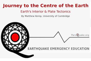 Earth's Interior and Plate Tectonics