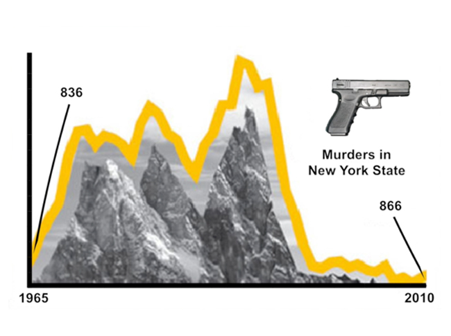 What is Correlation, and How to Distinguish It from Causation